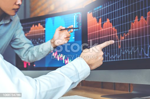 istock Business Team Investment discussing and analysis graph stock market trading,stock chart concept 1068734786