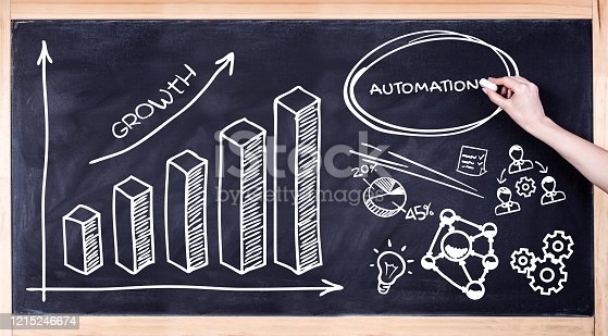 Business, Technology, Internet and network concept. Digital Marketing content planning advertising strategy concept. Automation