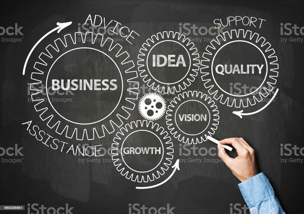 Business / Wheels Blackboard concept (Click for more) stock photo