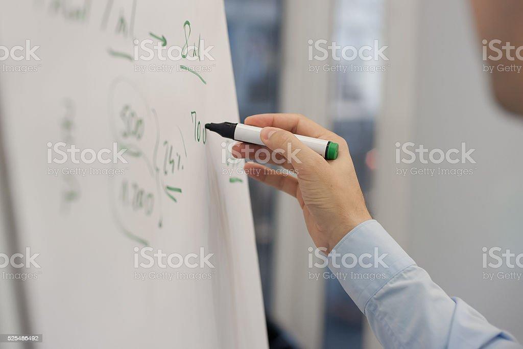 Business whiteboard stock photo
