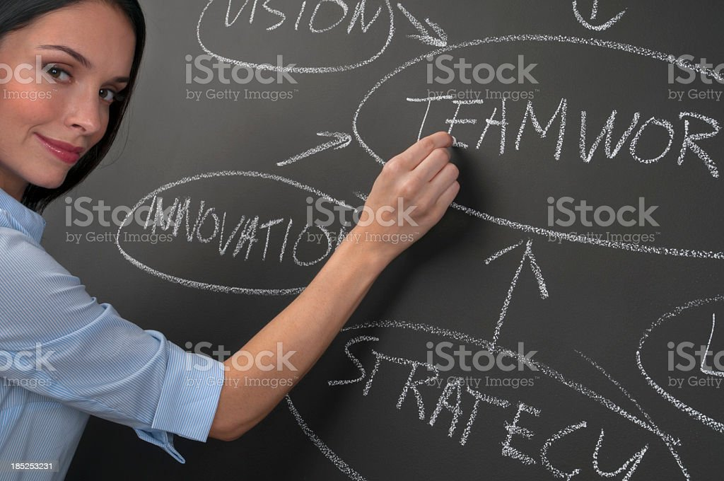 Business woman drawing a strategy flowchart royalty-free stock photo