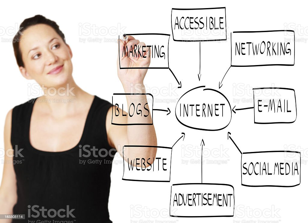 Business woman drawing an internet flowchart on a whiteboard royalty-free stock photo