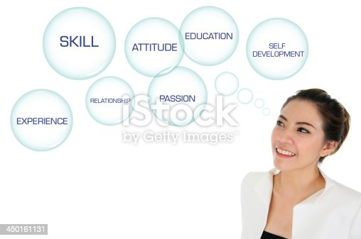 istock Business woman looking at self development plan 450161131