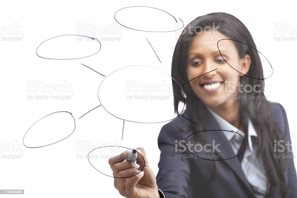 Business woman plan strategy. royalty-free stock photo