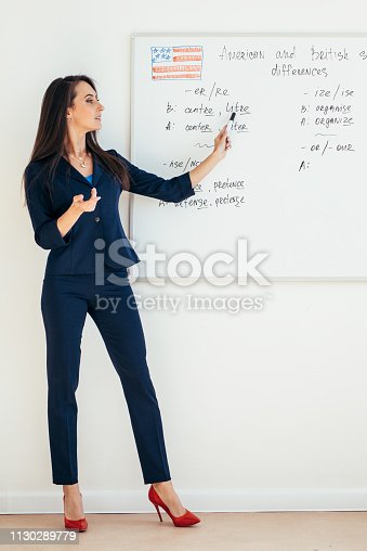 istock Business woman pointing to a whiteboard showing presentation. 1130289779