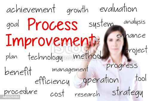 istock Business woman writing process improvement concept. 485526494