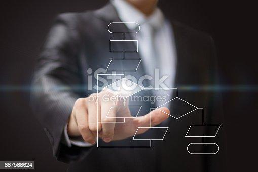 539953552istockphoto Businessman clicks on the algorithm . 887588624