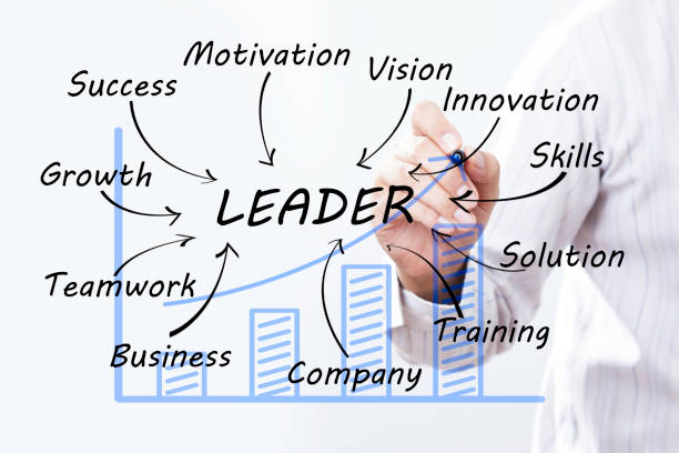 Businessman draw Leader word, Training Planning Learning Coaching Business Guide Instructor Leader concept. stock photo