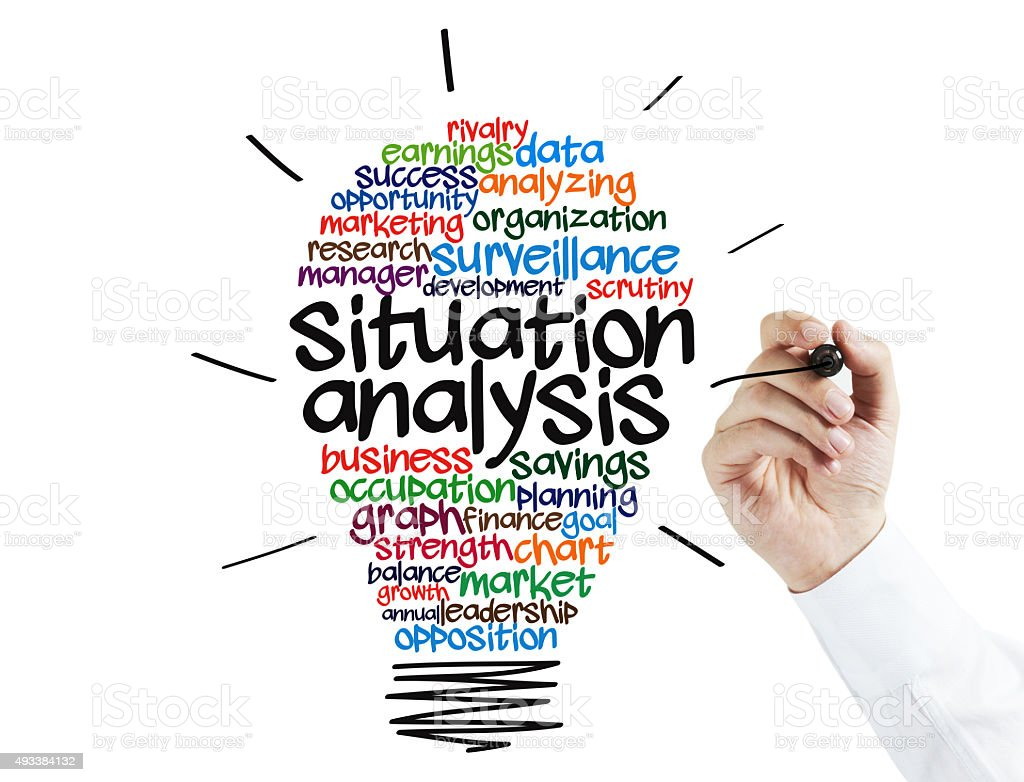 how to write a situation analysis