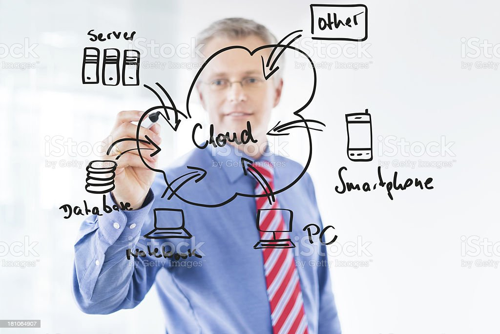 Businessman Drawing Cloud Computing Scheme On Whiteboard royalty-free stock photo