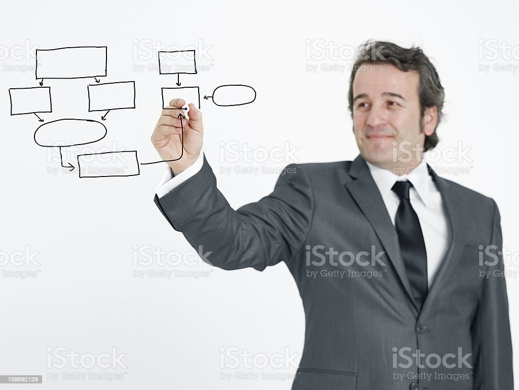 Businessman Drawing empty organization chart royalty-free stock photo