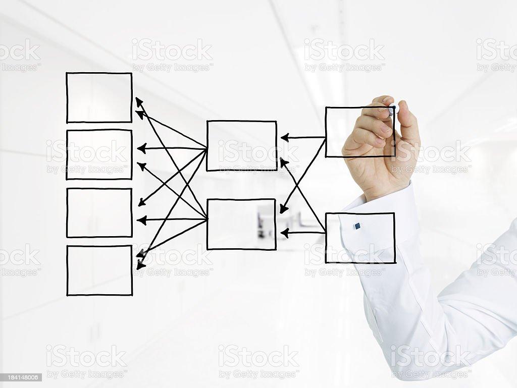 Businessman Drawing empty organization chart stock photo