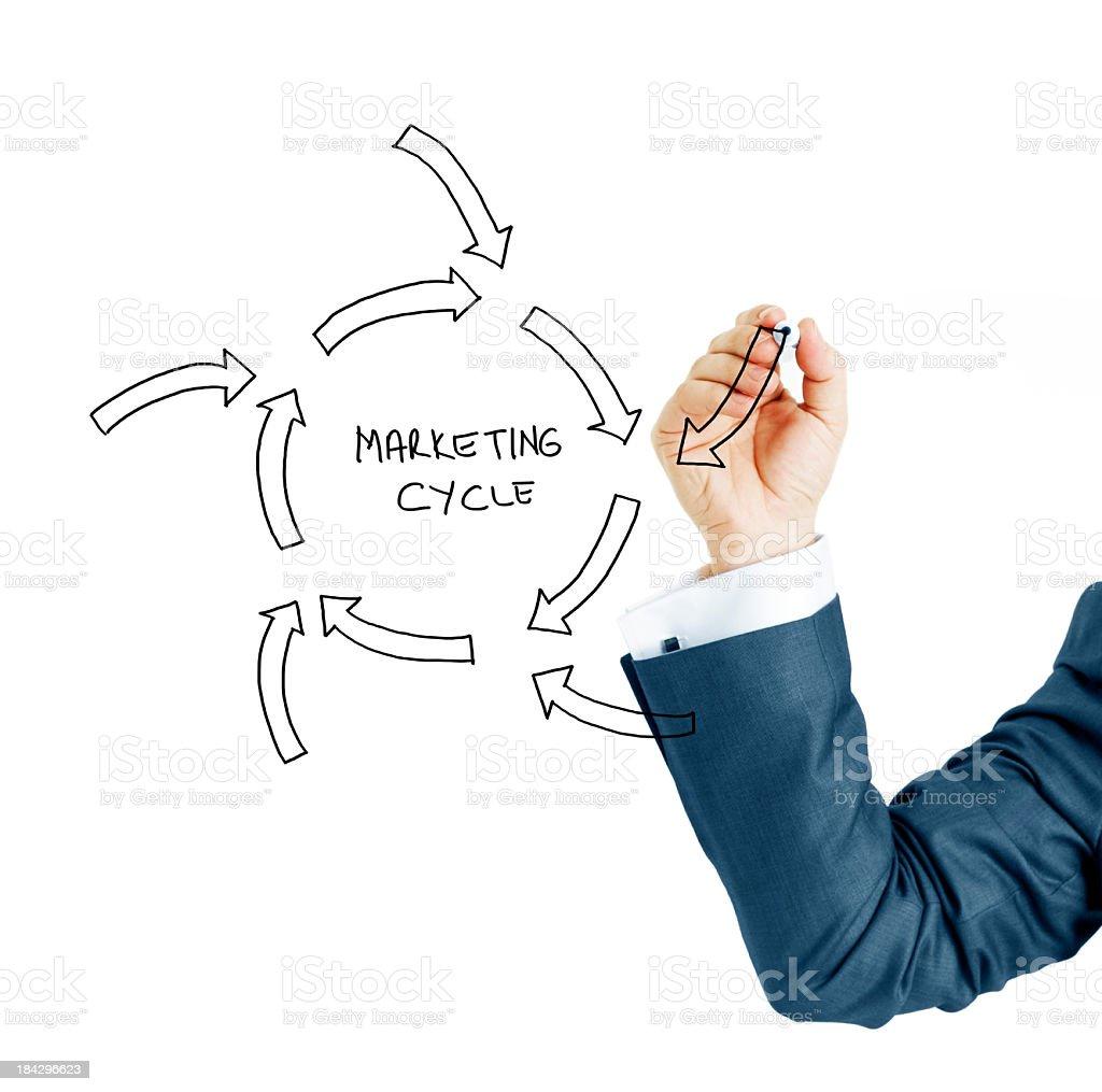 Businessman Drawing marketing diagram royalty-free stock photo