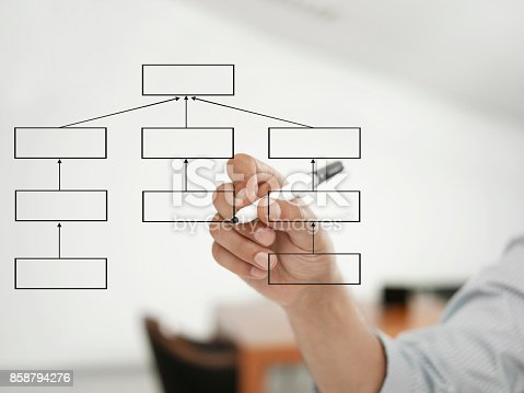 Businessman working on organization chart