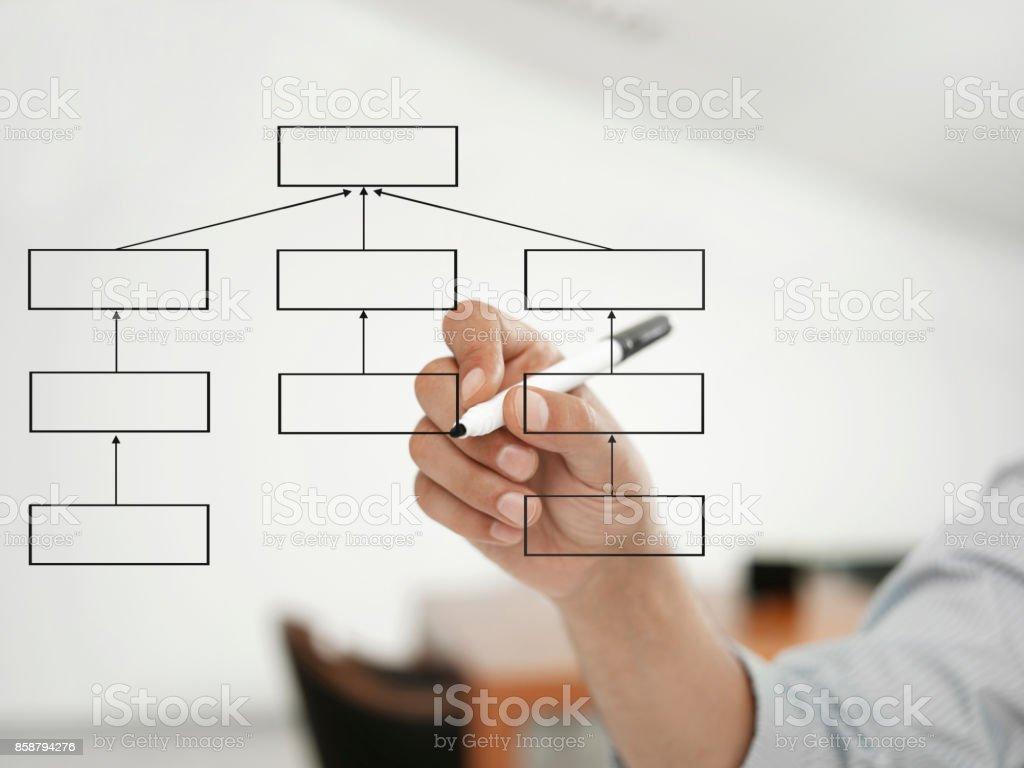 Businessman drawing organization chart stock photo