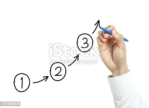 istock Businessman drawing steps concept 471660478