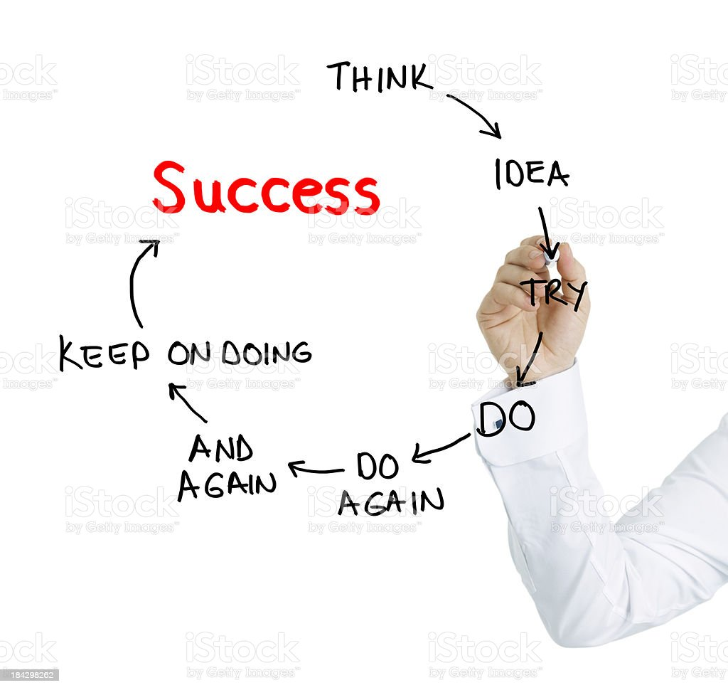 Businessman drawing strategy success royalty-free stock photo