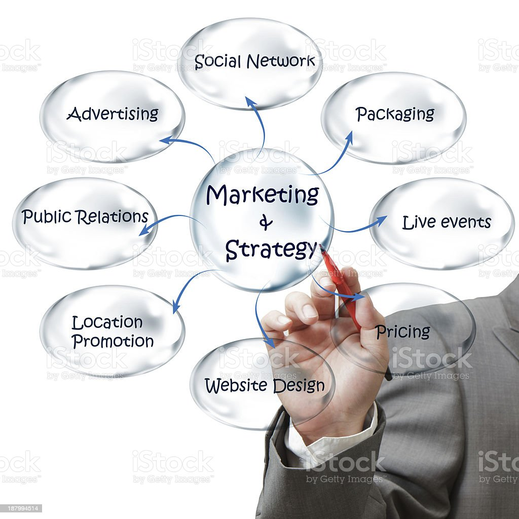 businessman draws flowchart of marketing strategy royalty-free stock photo