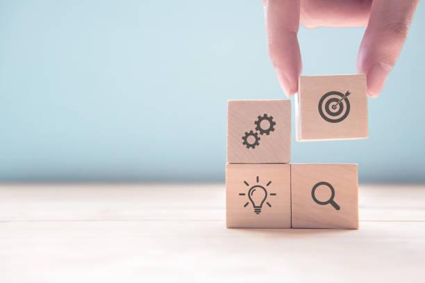 mano de hombre de negocios organización de bloque de madera con icono empresarial estrategia y plan de acción, espacio de copia. - actuación conceptos fotografías e imágenes de stock