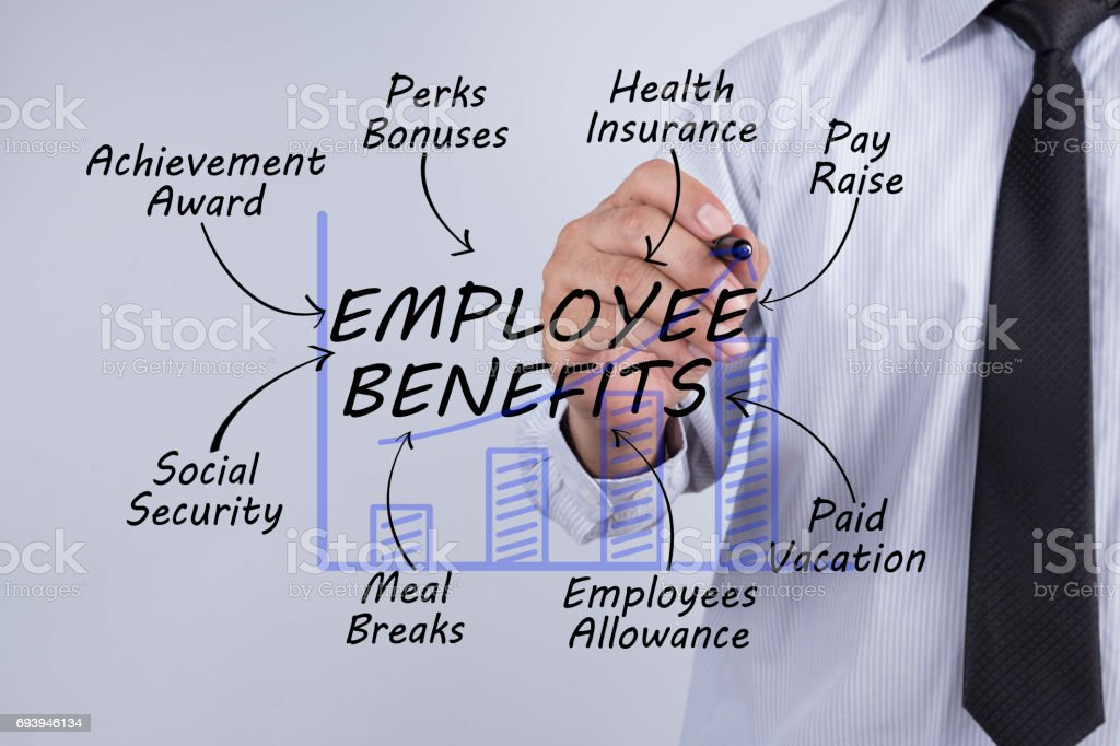 Businessman hand drawing employee benefits, Business Concept. stock photo