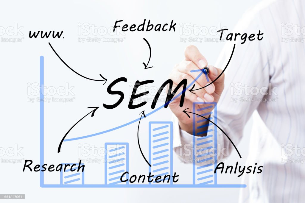 Mano de hombre de negocios dibujo SEM, concepto - foto de stock