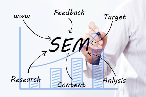 Businessman hand drawing SEM, concept stock photo