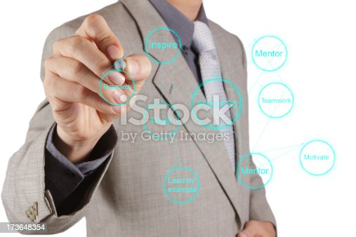 istock businessman hand draws business success chart 173648354