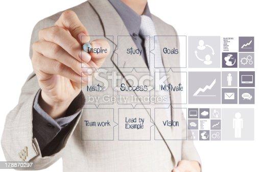 istock businessman hand draws business success chart 178870297