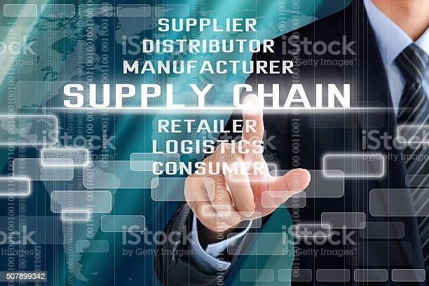 Businessman Hand Touching Supply Chain Words On Virtual Screen Stock Photo - Download Image Now