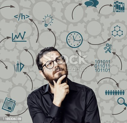 1140691204istockphoto Businessman planing the future 1169306239