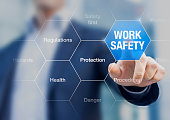 istock Businessman presenting work safety concept, hazards, protections, health and regulations 516988096