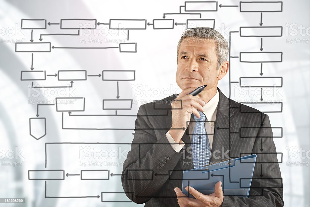 Businessman Studying Flow Chart stock photo
