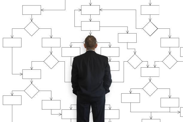 商人認為決策流程圖流程業務戰略圖電腦軟體 - 流程圖 個照片及圖片檔