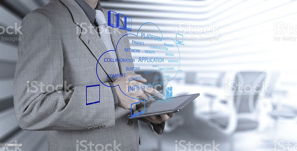 Businessman working with  Cloud Computing diagram on the new co royalty-free stock photo
