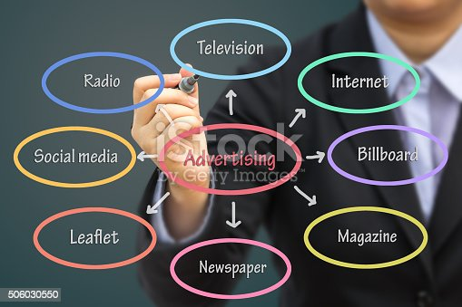 istock Businessman writing Advertising concept (Pastel tone). 506030550