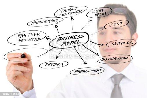 Businessman Writing Business Plan