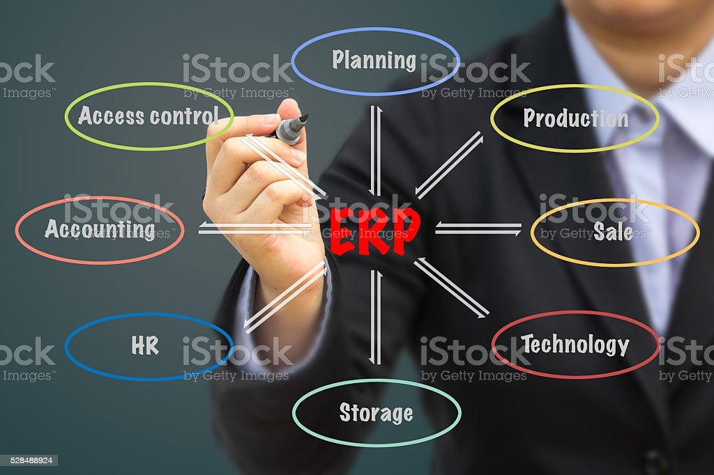 Businessman writing ERP relation concept. stock photo