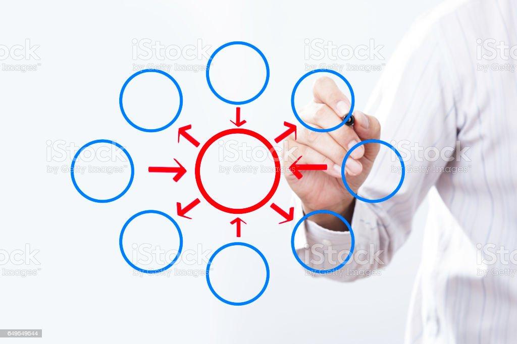 escribir la entrada y salida con el diagrama de centro de negocios. - foto de stock