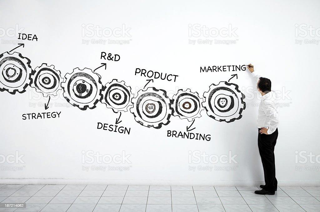 Businessman Writing Marketing Process On Wall stock photo