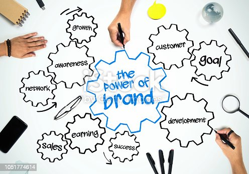 Businessmen are working on the power of brand on the table