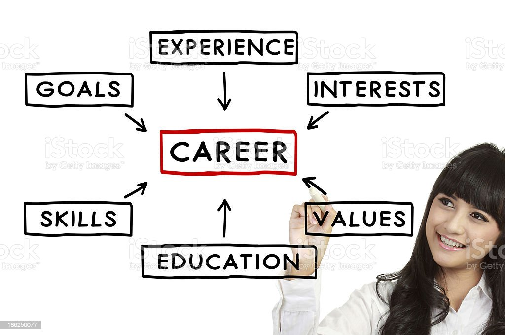 Businesswoman career concept stock photo