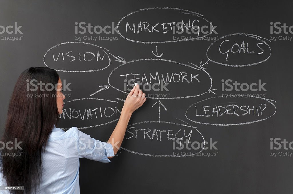 Businesswoman drawing a strategy flowchart royalty-free stock photo