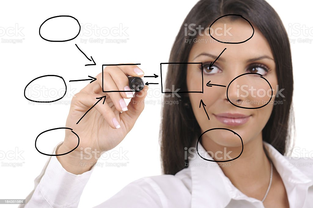 Businesswoman drawing an empty diagram royalty-free stock photo