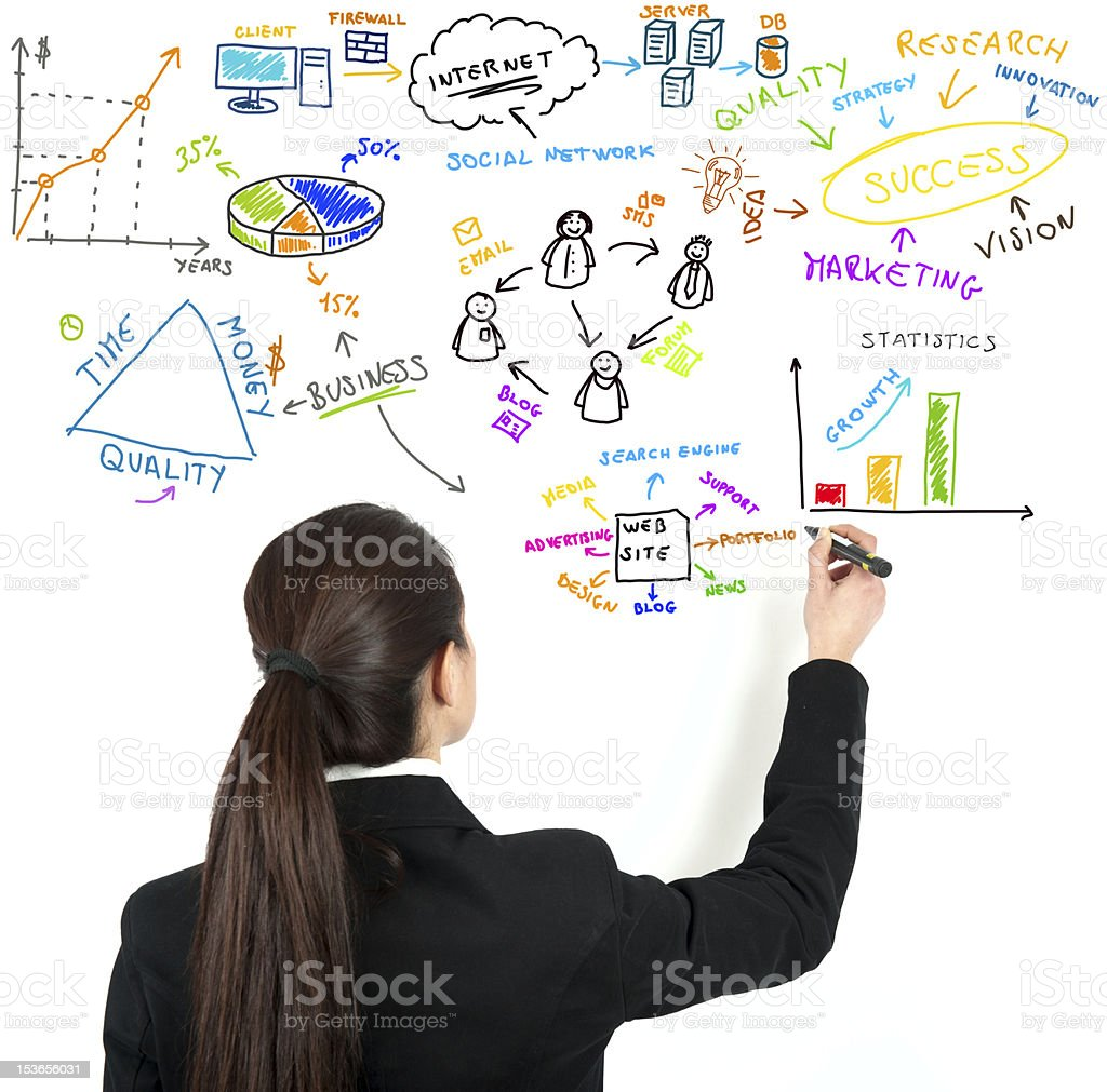 Businesswoman drawing concepts on whiteboard royalty-free stock photo