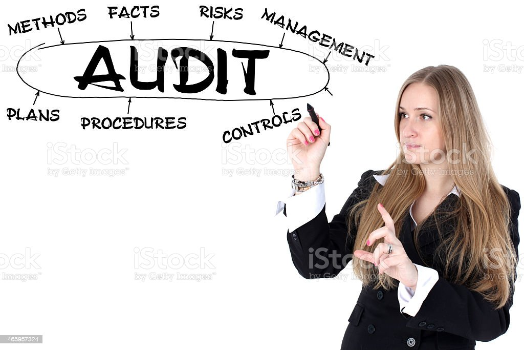 businesswoman drawing plan of Audit stock photo