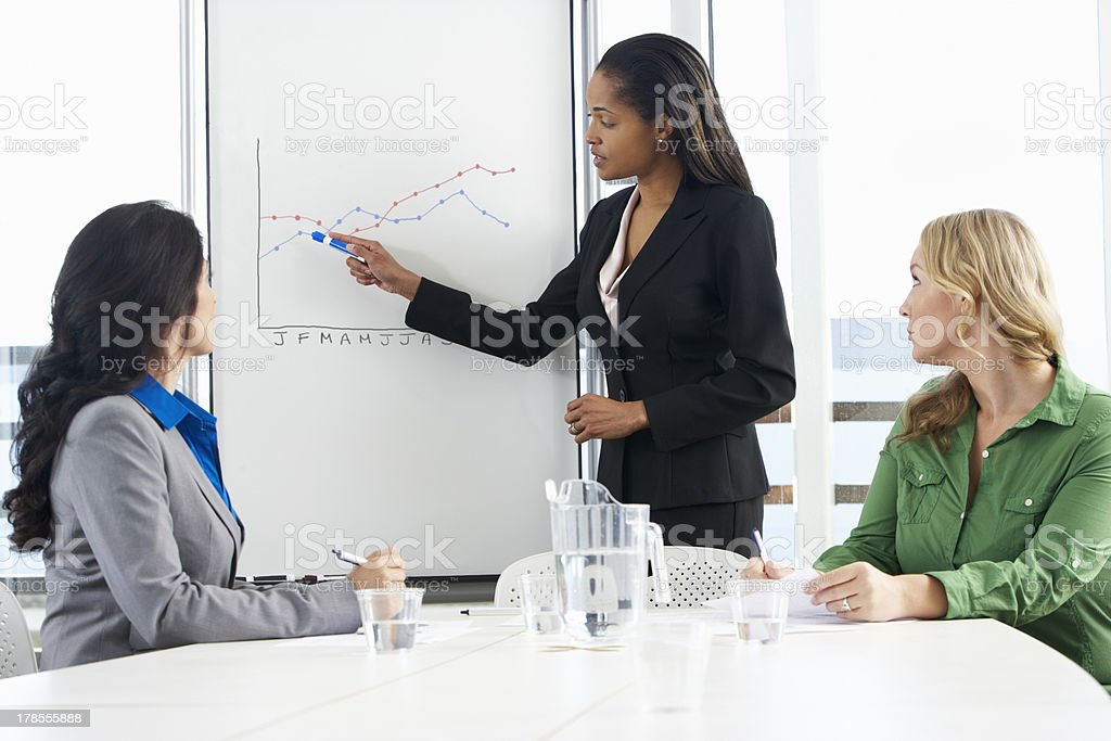 Businesswoman Giving Presentation To Female Colleagues royalty-free stock photo