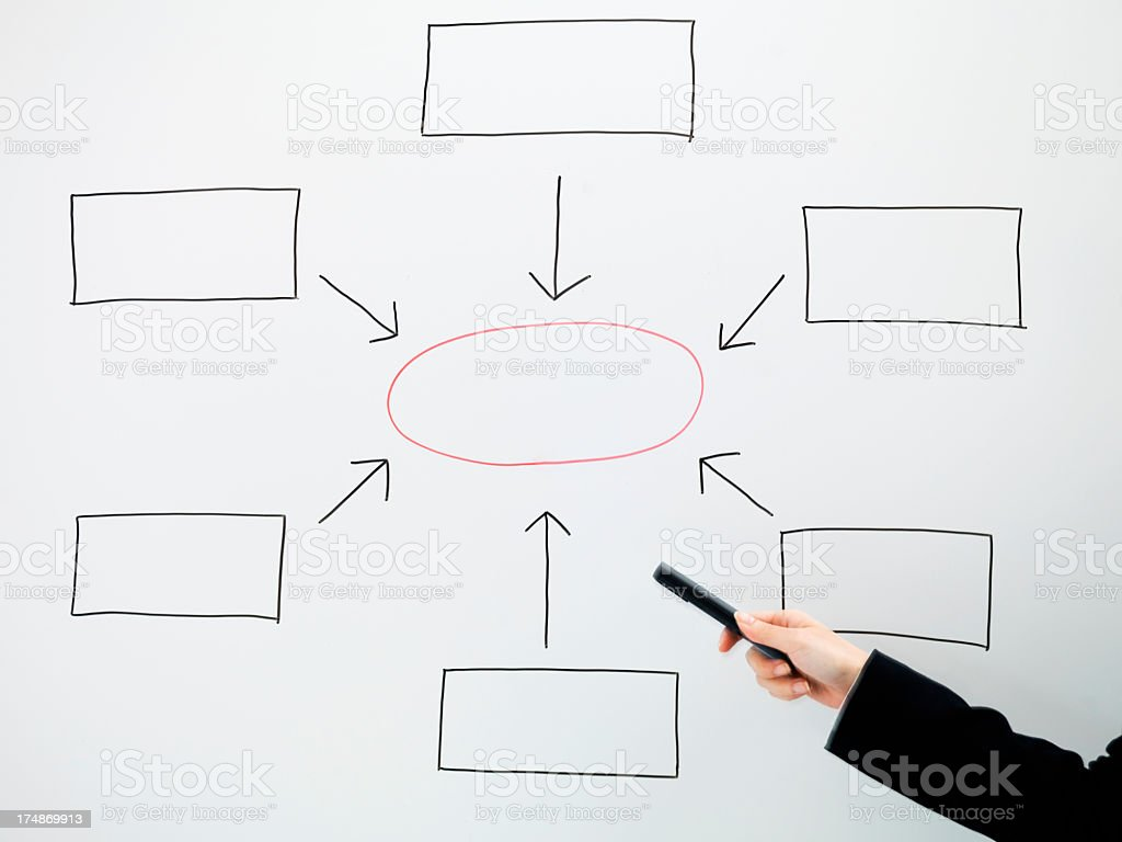 Businesswoman hand and graph useful in explaining. stock photo