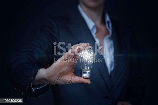 istock A businesswoman is holding a lightbulb with a digital brain model inside. 1070300236