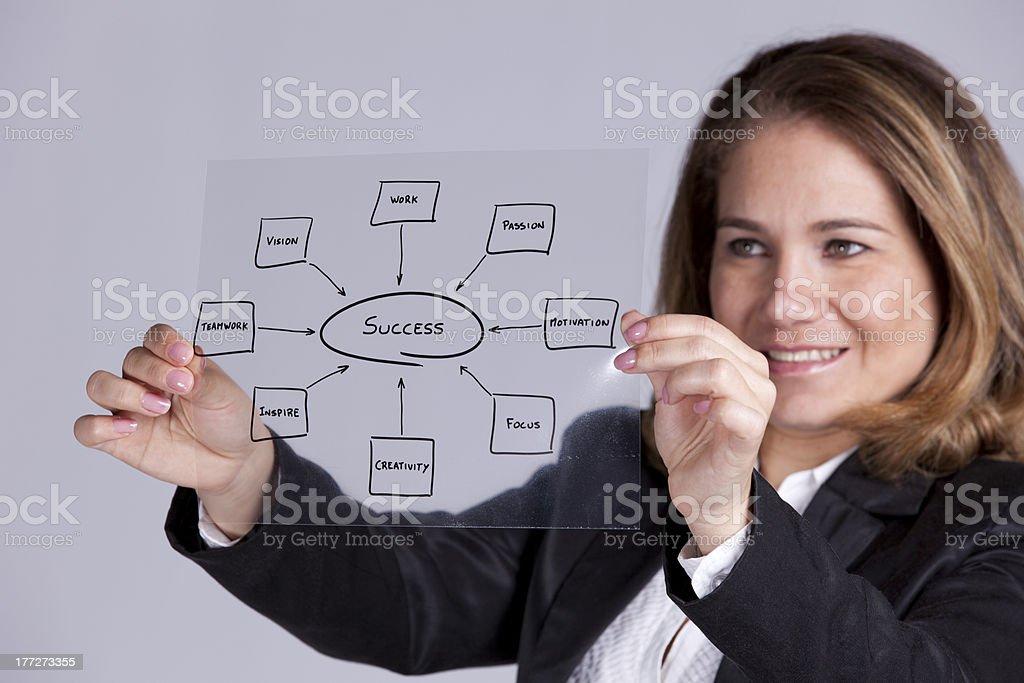 businesswoman keys to success royalty-free stock photo
