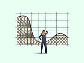 A rear view of a concerned businesswoman as she places her hand on her head and looks up at a rollercoaster that is the stock market.
